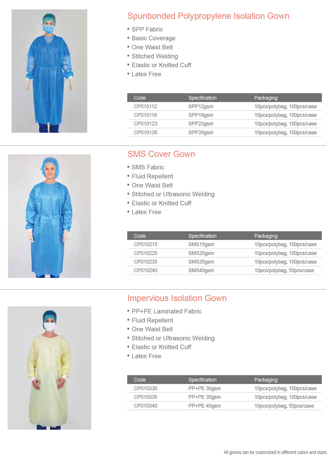 Isolation Gowns | Protective Apparels - Medical Group Care