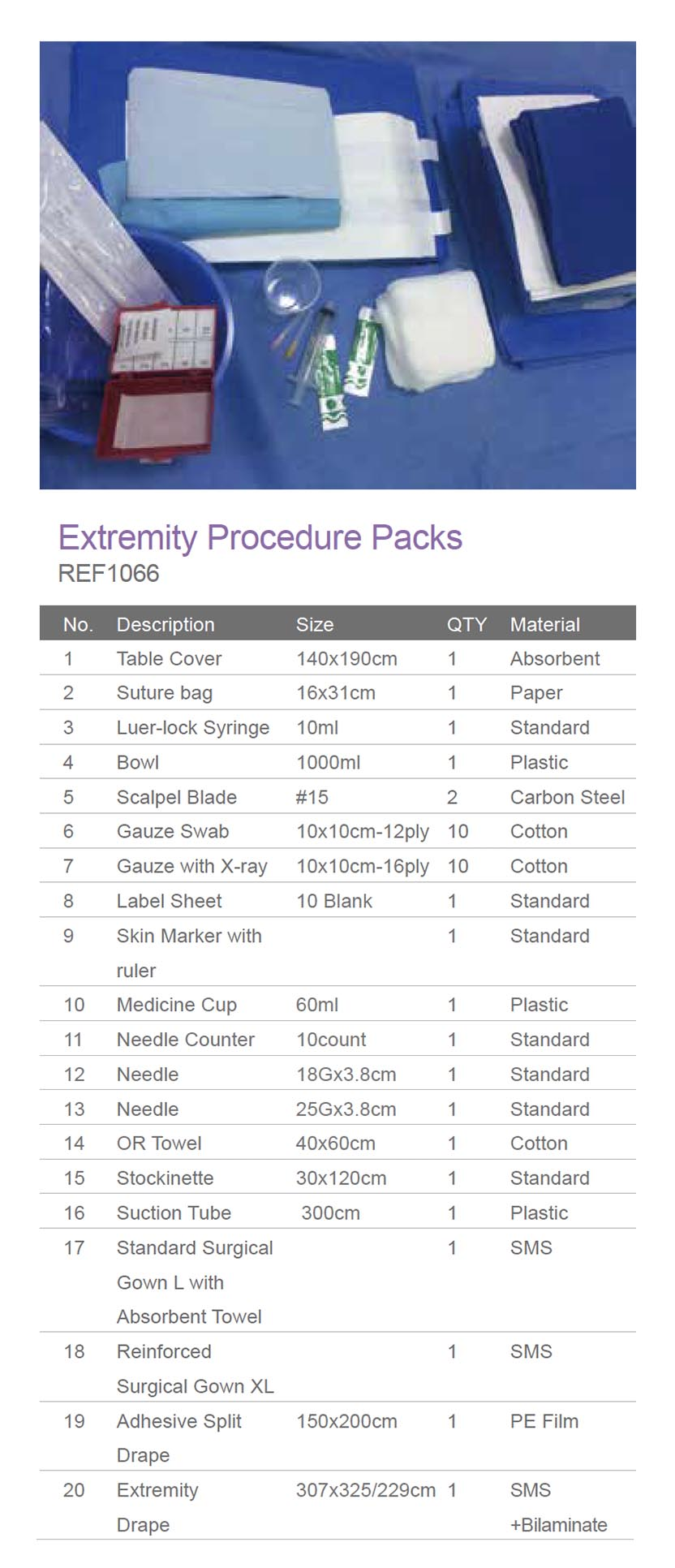 Extremity Procedure Packs REF1066| Customized Procedure Packs - Medical Group Care