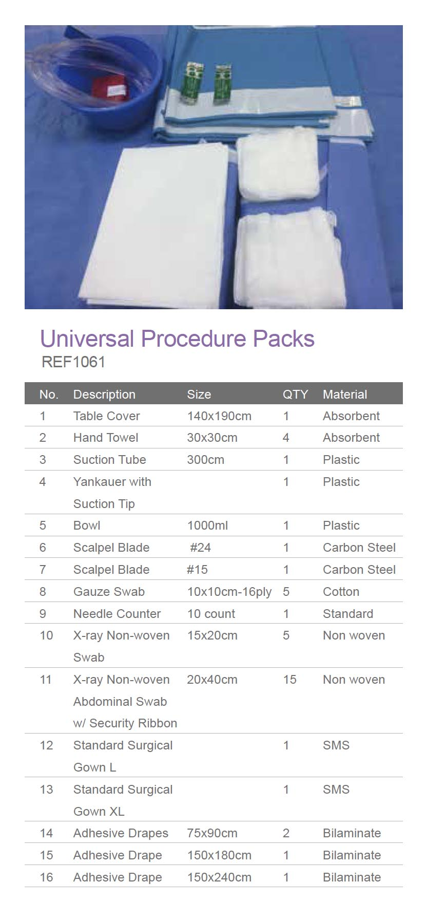 Universal Procedure Pack REF1061| Customized Procedure Packs - Medical Group Care