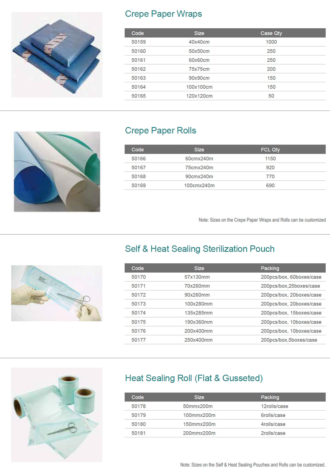 Crepe Paper & Pouch & Roll| Sterilization Packagings - Medical Group Care