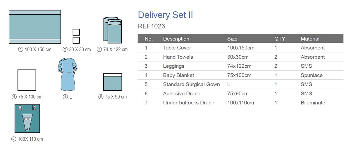 Delivery Set II Chart | Surgical Drapes & Sets - Medical Group Care