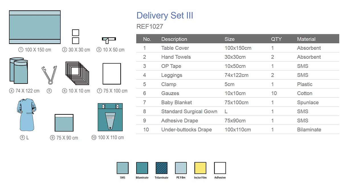 Delivery Set III | Surgical Drapes & Sets - Medical Group Care
