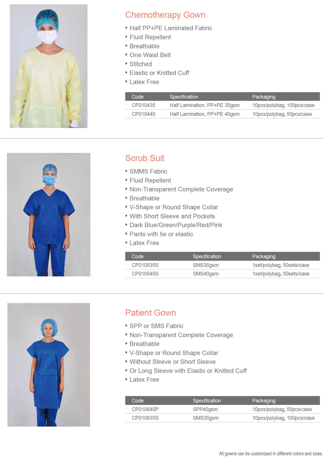 Other Apparel | Protective Apparels - Medical Group Care